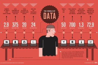 Data journalism - Clara Attene