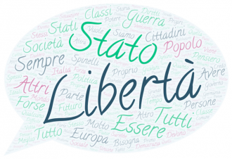 #Ventotene tag cloud